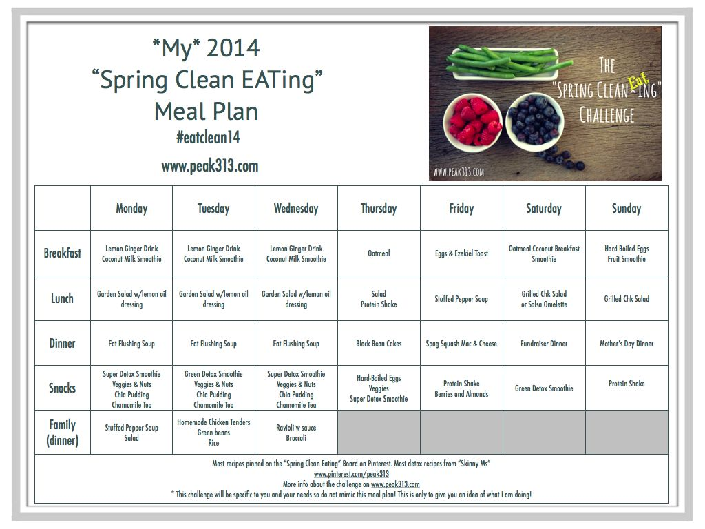 My Spring Clean EATing Meal Plan (not yours!) :) : peak313.com
